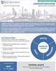 Corporate Innovation Certificate Program Card